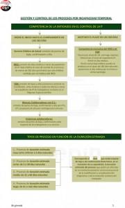 Bajas Medicas Diciembre 2015 (1)-1